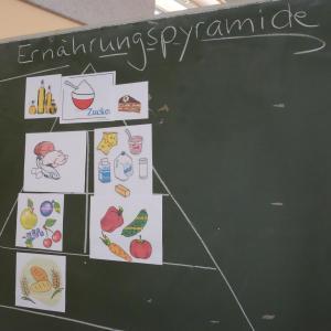 Herr Herzog sprach mit den Kindern über die Inhaltsstoffe von Lebensmitteln.